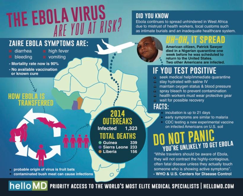 Ebola_Infographic
